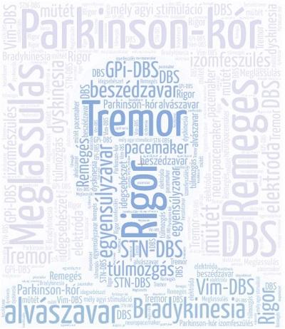 Négyzet alakú szófelhő a Parkinson-kór tünetek és a kezelések, beleértve a műtéti kezelést szavaiból